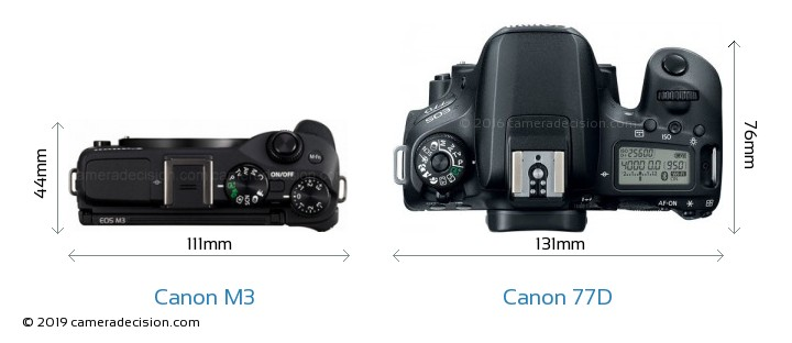 Canon M3 vs Canon 77D Camera Size Comparison - Top View