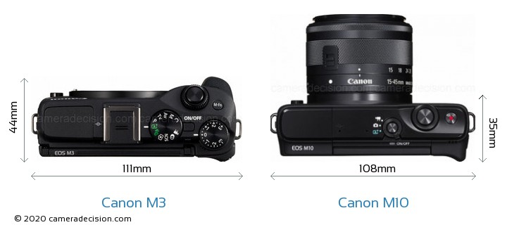 Canon M3 vs Canon M10 Camera Size Comparison - Top View