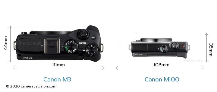 Canon M3 vs Canon M100 Camera Size Comparison - Top View