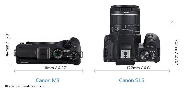 Canon M3 vs Canon SL3 Camera Size Comparison - Top View