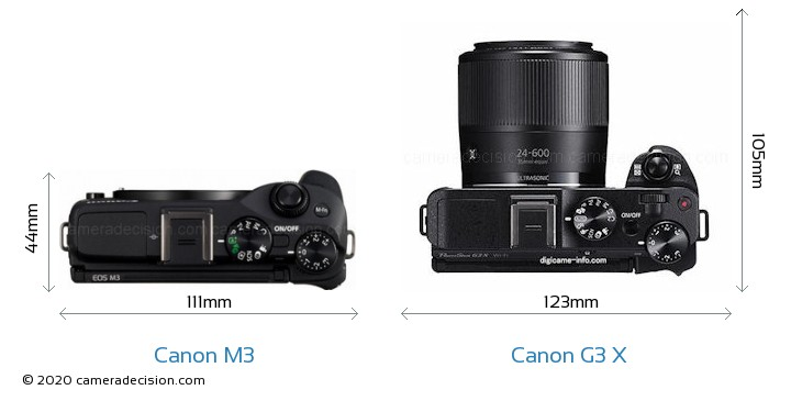 Canon M3 vs Canon G3 X Camera Size Comparison - Top View