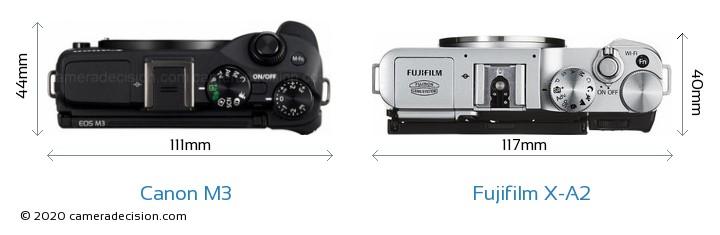 Canon M3 vs Fujifilm X-A2 Camera Size Comparison - Top View