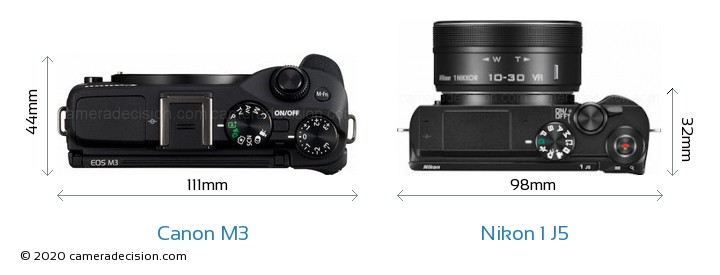 Canon M3 vs Nikon 1 J5 Camera Size Comparison - Top View