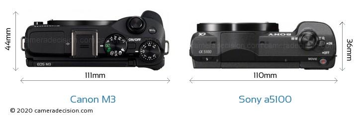 Canon M3 vs Sony a5100 Camera Size Comparison - Top View
