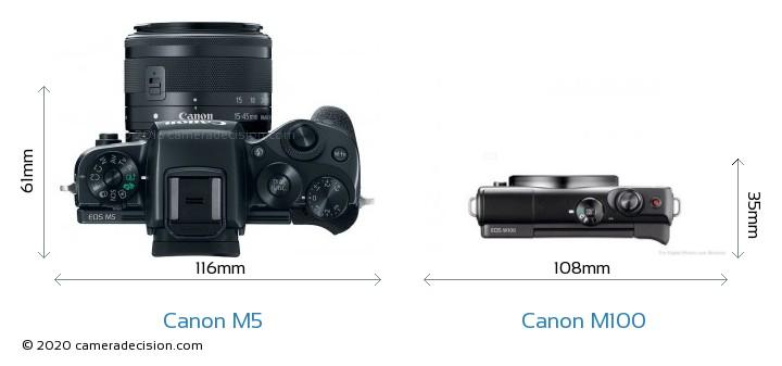 Canon M5 vs Canon M100 Camera Size Comparison - Top View