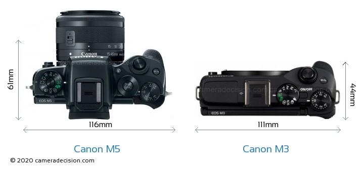 Canon M5 vs Canon M3 Camera Size Comparison - Top View