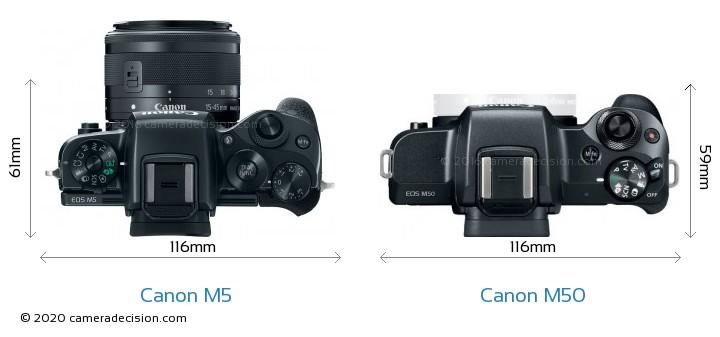 Canon M5 vs Canon M50 Camera Size Comparison - Top View