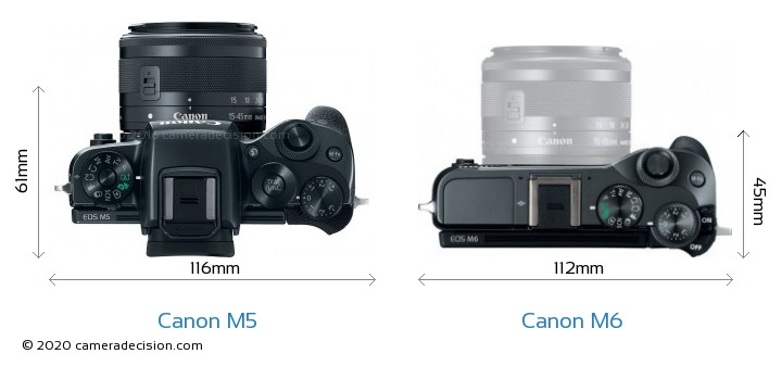 Canon M5 vs Canon M6 Camera Size Comparison - Top View
