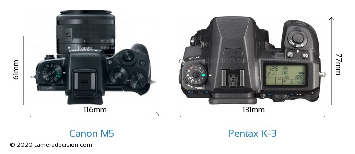Canon M5 vs Pentax K-3 Camera Size Comparison - Top View
