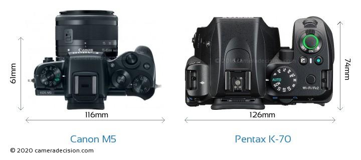 Canon M5 vs Pentax K-70 Camera Size Comparison - Top View