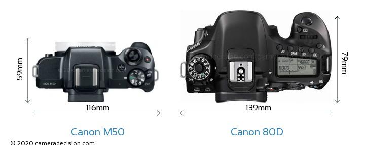 Canon M50 vs Canon 80D Camera Size Comparison - Top View