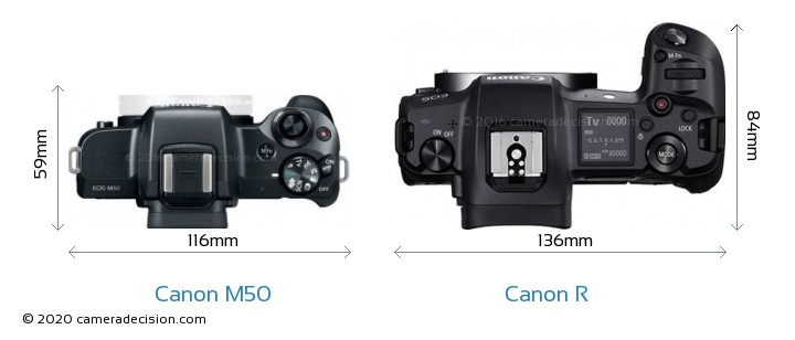 Canon M50 vs Canon R Camera Size Comparison - Top View