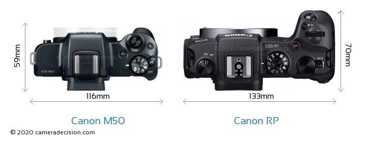 Canon M50 vs Canon RP Camera Size Comparison - Top View