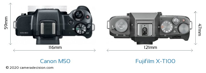 Canon M50 vs Fujifilm X-T100 Camera Size Comparison - Top View