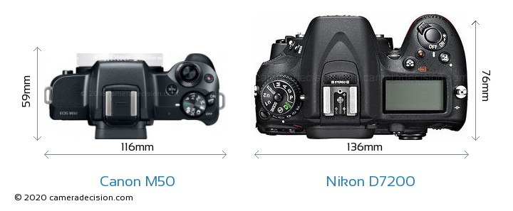 Canon M50 vs Nikon D7200 Camera Size Comparison - Top View