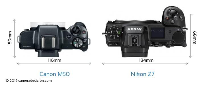 Canon M50 vs Nikon Z7 Camera Size Comparison - Top View
