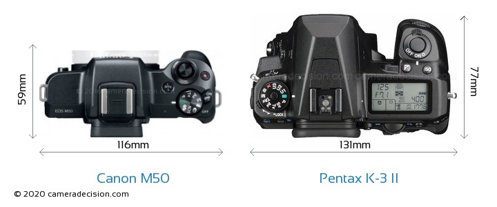 Canon M50 vs Pentax K-3 II Camera Size Comparison - Top View