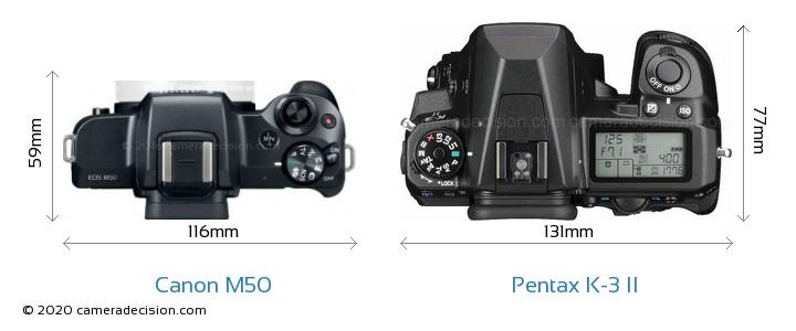 Canon M50 vs Pentax K-3 II Camera Size Comparison - Top View