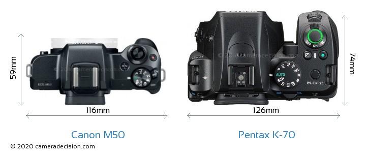 Canon M50 vs Pentax K-70 Camera Size Comparison - Top View