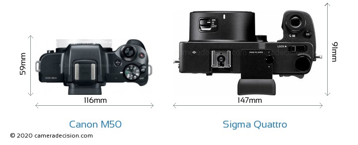 Canon M50 vs Sigma Quattro Camera Size Comparison - Top View