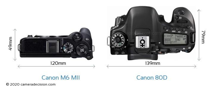 Canon M6 MII vs Canon 80D Camera Size Comparison - Top View