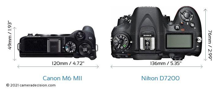Canon M6 MII vs Nikon D7200 Camera Size Comparison - Top View