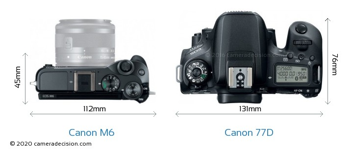 Canon M6 vs Canon 77D Camera Size Comparison - Top View