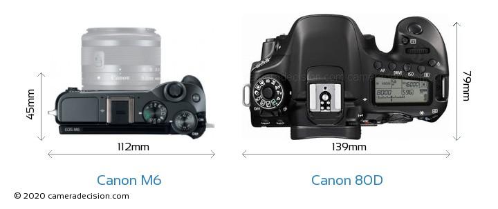 Canon M6 vs Canon 80D Camera Size Comparison - Top View