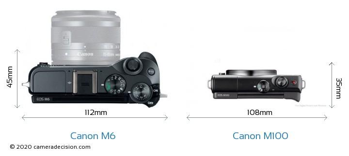 Canon M6 vs Canon M100 Camera Size Comparison - Top View