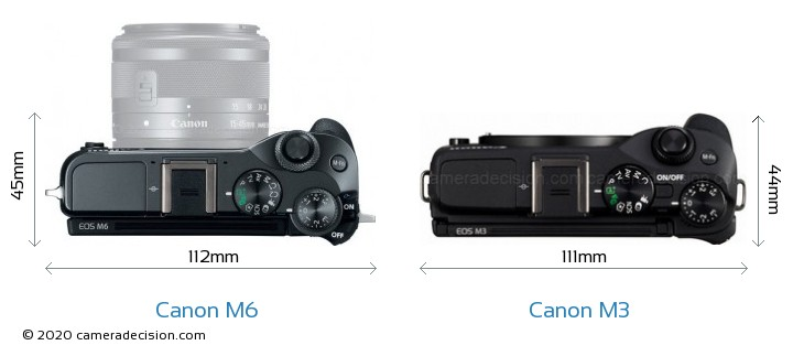 Canon M6 vs Canon M3 Camera Size Comparison - Top View