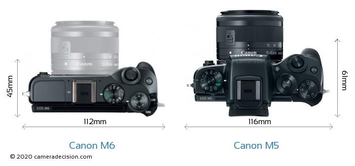 Canon M6 vs Canon M5 Camera Size Comparison - Top View