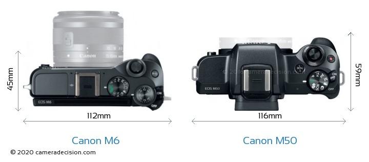 Canon M6 vs Canon M50 Camera Size Comparison - Top View