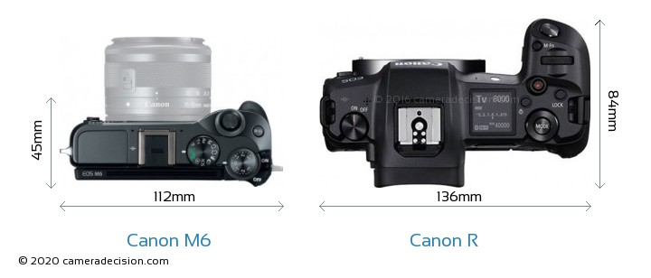 Canon M6 vs Canon R Camera Size Comparison - Top View