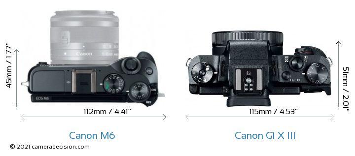 Canon M6 vs Canon G1 X III Camera Size Comparison - Top View