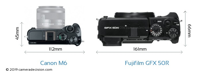 Canon M6 vs Fujifilm GFX 50R Camera Size Comparison - Top View