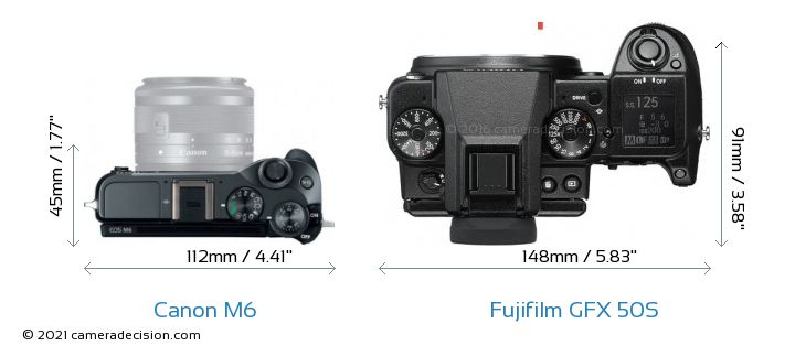 Canon M6 vs Fujifilm GFX 50S Camera Size Comparison - Top View