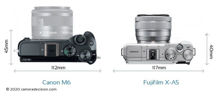 Canon M6 vs Fujifilm X-A5 Camera Size Comparison - Top View