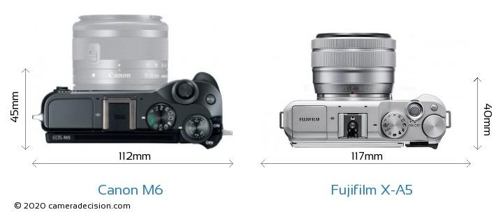 Canon M6 vs Fujifilm X-A5 Camera Size Comparison - Top View
