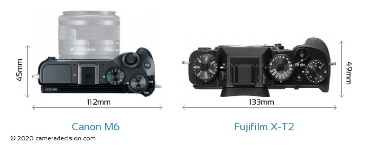 Canon M6 vs Fujifilm X-T2 Camera Size Comparison - Top View