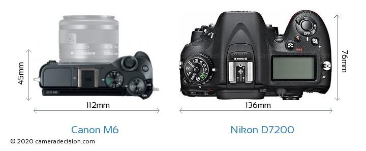 Canon M6 vs Nikon D7200 Camera Size Comparison - Top View