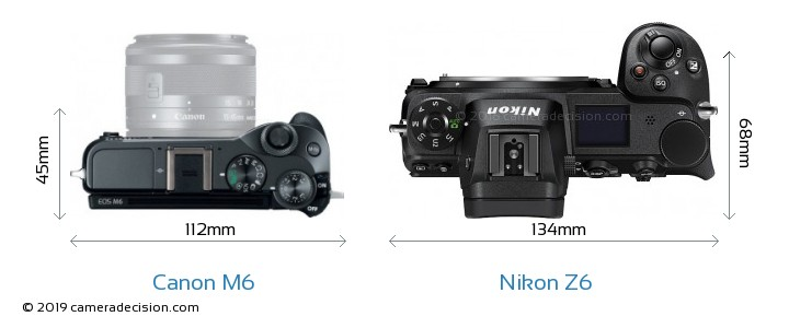 Canon M6 vs Nikon Z6 Camera Size Comparison - Top View