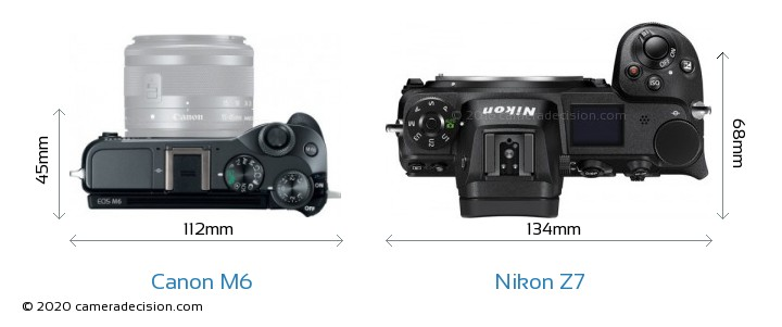 Canon M6 vs Nikon Z7 Camera Size Comparison - Top View