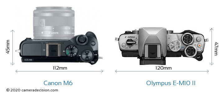 Canon M6 vs Olympus E-M10 II Camera Size Comparison - Top View