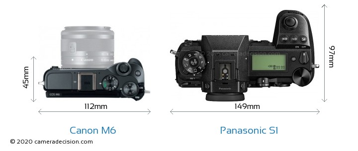 Canon M6 vs Panasonic S1 Camera Size Comparison - Top View