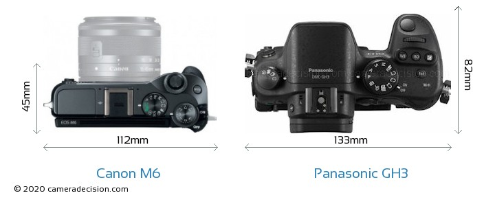 Canon M6 vs Panasonic GH3 Camera Size Comparison - Top View