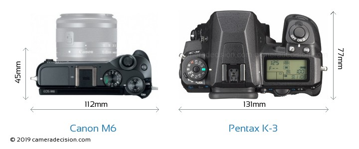 Canon M6 vs Pentax K-3 Camera Size Comparison - Top View