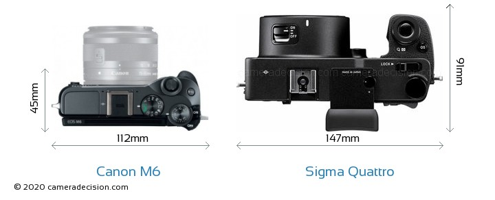 Canon M6 vs Sigma Quattro Camera Size Comparison - Top View