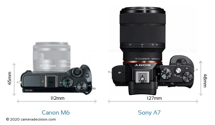 Canon M6 vs Sony A7 Camera Size Comparison - Top View