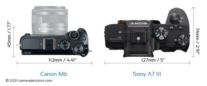 Canon M6 vs Sony A7 III Camera Size Comparison - Top View