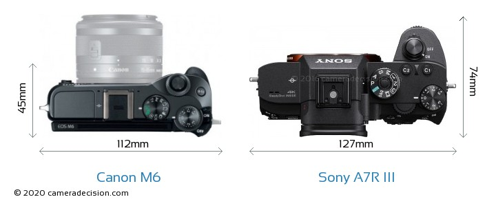 Canon M6 vs Sony A7R III Camera Size Comparison - Top View